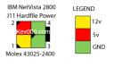 NetVista 2800 Power Connector